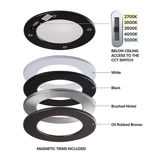 TRENZ by Liteline ThinLED Recessed Lights - 4-in Round - White - 8/Pack