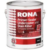 Sealer, Undercoater and Primer