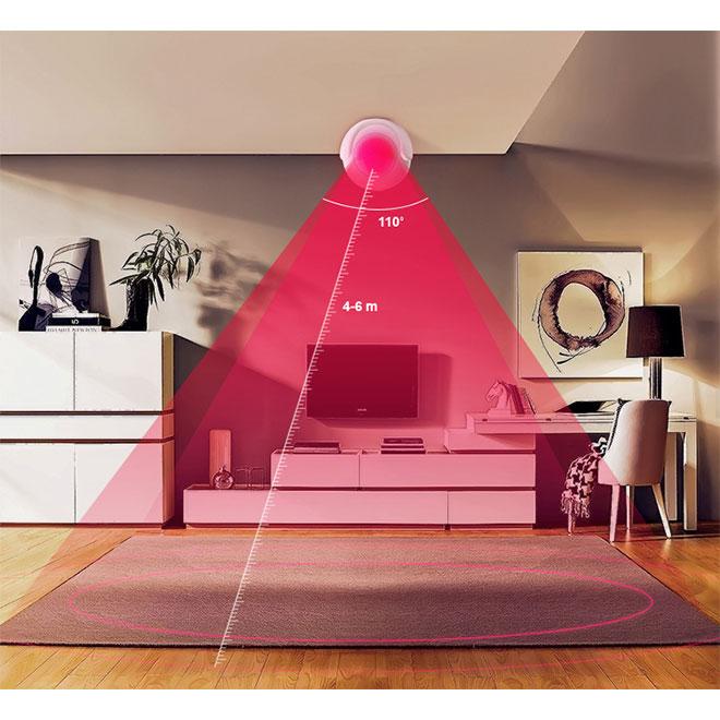 Motion Sensor - Eye Ball - WiFi - White
