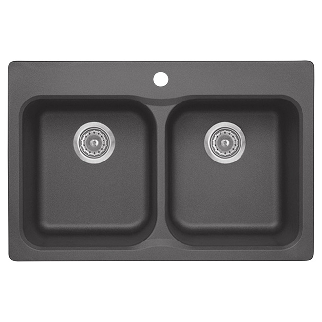 Clamping Down Kitchen Sink