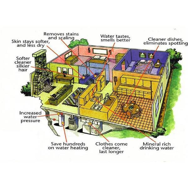 Système anti-calcaire et rouille de l'eau Calmat
