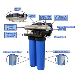 Vitapur 34-in Blue Ultraviolet Water Disinfection and Filtration System
