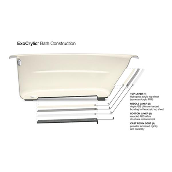 KOHLER 66-in x 32-in Integral Apron Whirlpool with Tile Flange and Drain