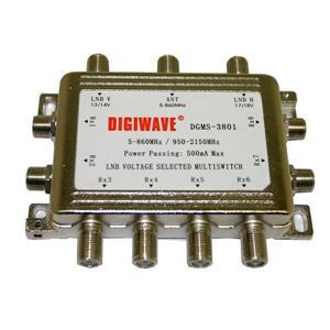Multicommutateur Digiwave, 3 entrées, 8 sorties