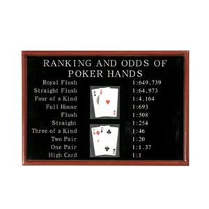 RAM Game Room 14-in x 20-in Poker Ranking Sign