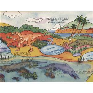 Dinosaur Species Wallpaper