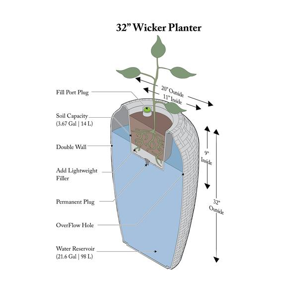 """Algreen Products Wicker Self-Watering Planter - 32"""" x 20"""" - Taupe"""
