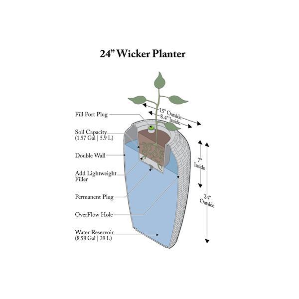 """Jardinière à arrosage automatique Wicker, 24"""" x 15,5"""", noir"""