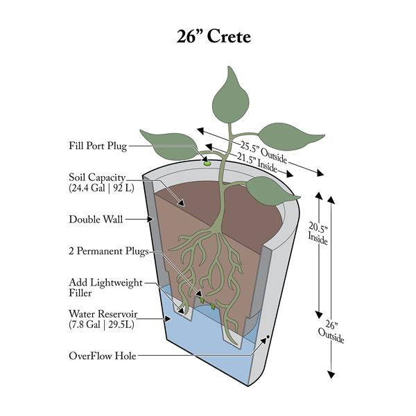 "Algreen Products Crete Self-Watering Planter - 26.5"" x 26"" - Charcoal"