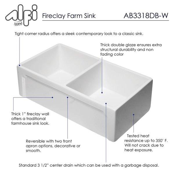 ALFI Brand Apron Front/Farmhouse Kitchen Sink - Double Bowl - 32.63-in x 17.88-in - White