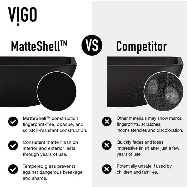 Lavabo de salle de bains noir mat Modus de VIGO, robinet noir graphite, 16,5 po