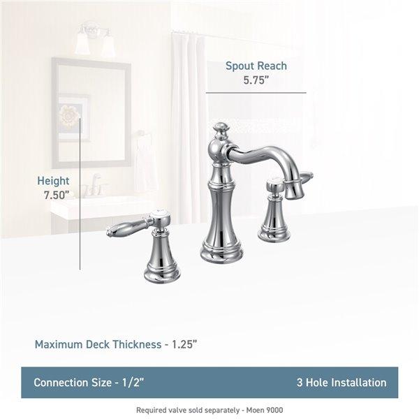 Moen Weymouth Two-Handle Faucet - Polished Nickel