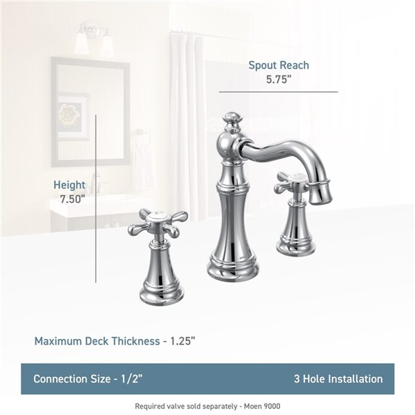 Moen Weymouth Two-Handle Faucet - Polished Nickel