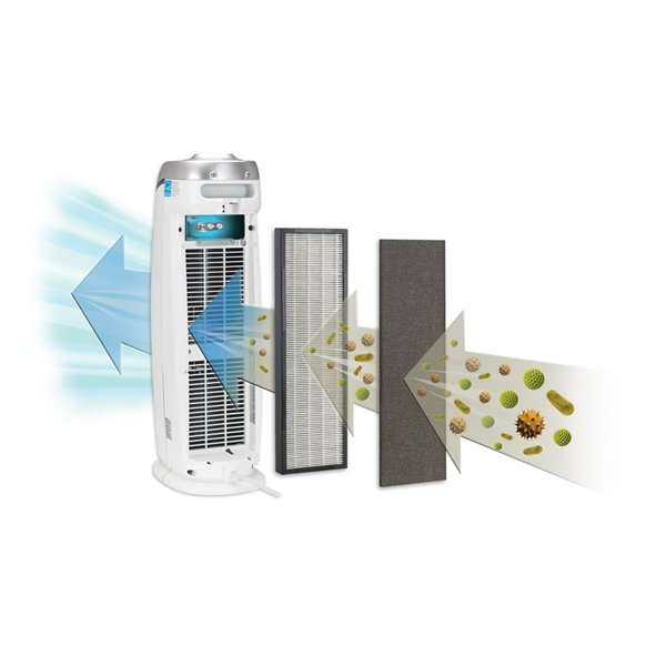 GermGuardian Air Purifier with True HEPA Filter - 167-sq. ft. - White