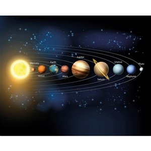 ohpopsi Planets Wall Mural - Unpasted - 118-in x 94-in