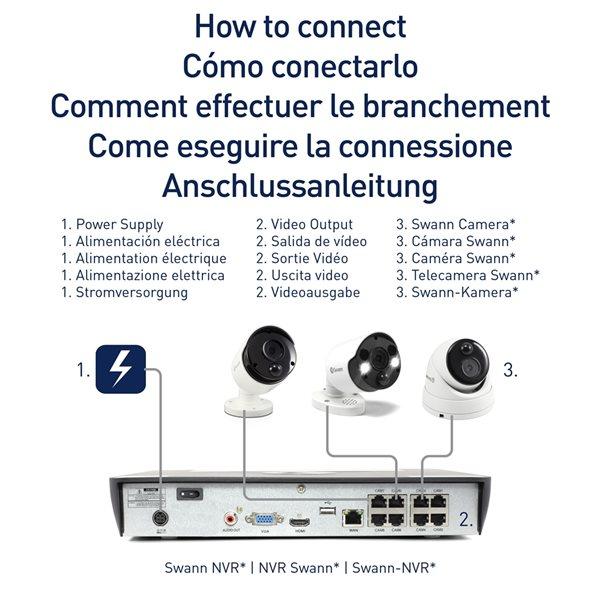 Câble Ethernet blanc intérieur/extérieur CAT5E de 100 pi avec adaptateur par Swann